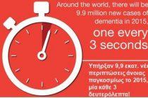 Εκδηλώσεις με αφορμή την Παγκόσμια Ημέρα Νόσου Alzheimer