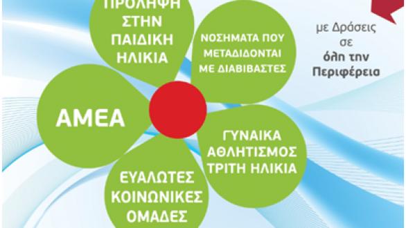 2η Εβδομάδα Δημόσιας Υγείας της Περιφέρειας ΑΜΘ