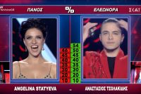 Συνεχίζει δυναμικά στην επόμενη φάση του Voice of Greece ο Αναστάσιος Τσολακίδης